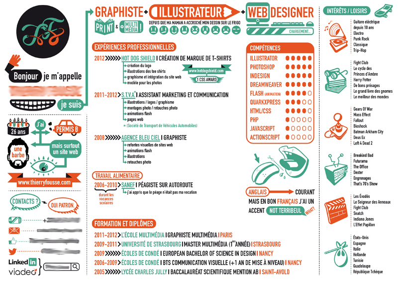 cv graphique original va08