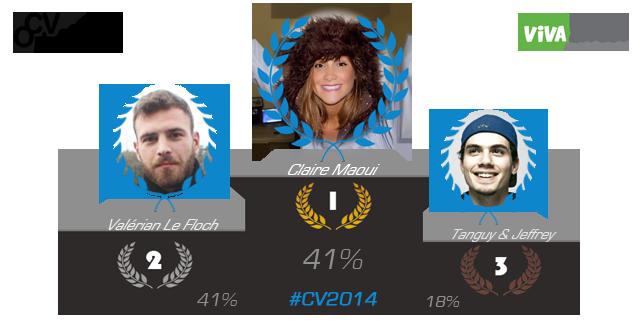 podium_2014_election_concours_cv_original_2014